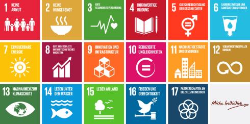 SDG's - Überblick
